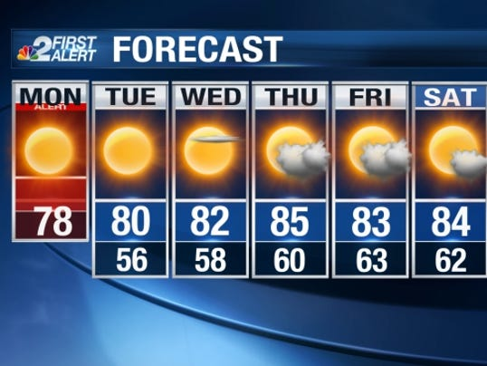 weather-0320-mon-nbc2-7day-web.jpg