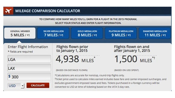 Delta's calculator compares how much you would have