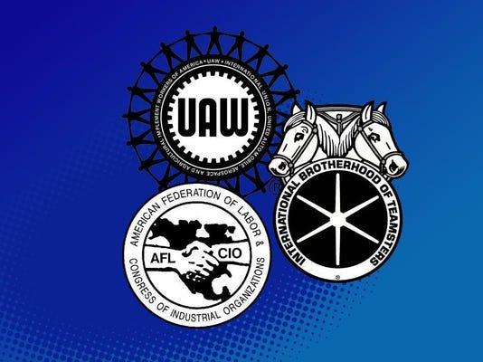 unions-file