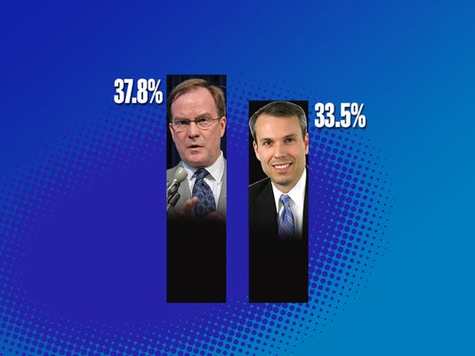 Iconic_AG_poll.jpg