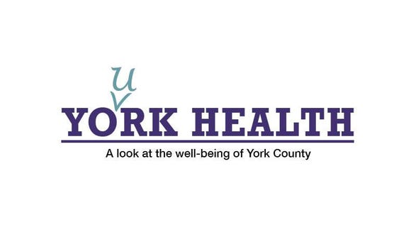 Yourk Health. A look at the well-being of York County
