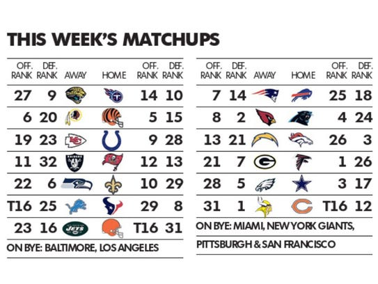 The NFL matchups for Week 8 with offensive and defensive