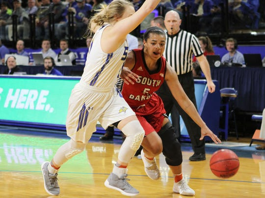 South Dakota's Jasmine Trimboli (5) drives to the bucket