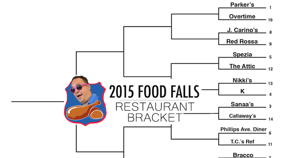 2015 Food Falls Restaurant Bracket Southside Region.
