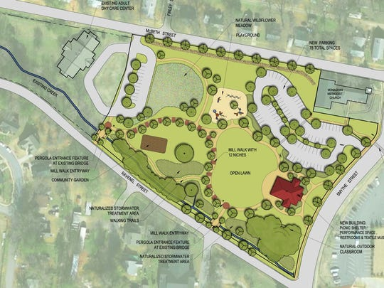 Arbor Engineering created this rendering for the design of Textile Heritage Park, planned on the 6-acre site of a former parking lot for Monaghan Mill in Greenville.