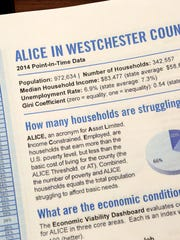 ALICE (Asset Limited, Income Constrained, Employed) data at the White Plains United Way office, Nov. 23, 2016.
