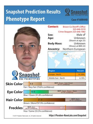 A composite profile of the suspect in the Brown County homicide of Rhonda Chantay Blankinship, released Wednesday, Nov. 8, 2017.