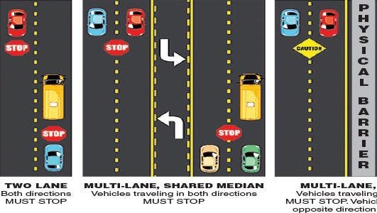 As students are starting back to school, the Tennessee Highway Patrol wants to make drivers aware of the rules and penalties for improperly passing a school bus.