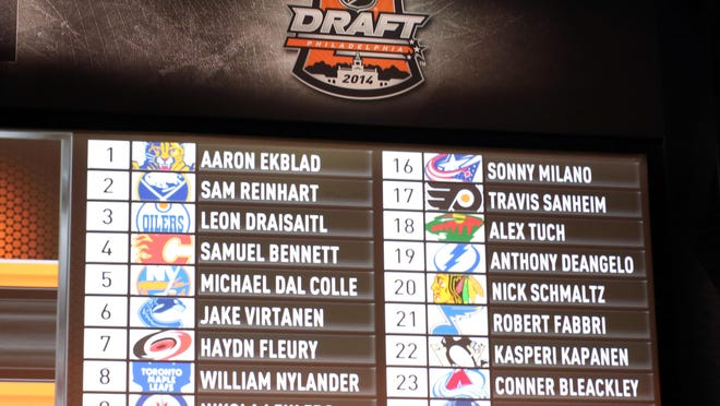 A look at the NHL draft after the first round in Philadelphia.
