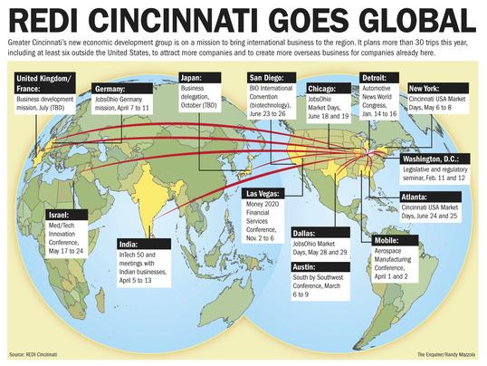 REDI Cincinnati_OnlineMM