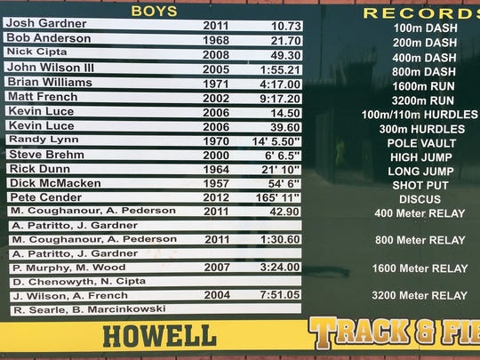 Some of the oldest school track and field records in