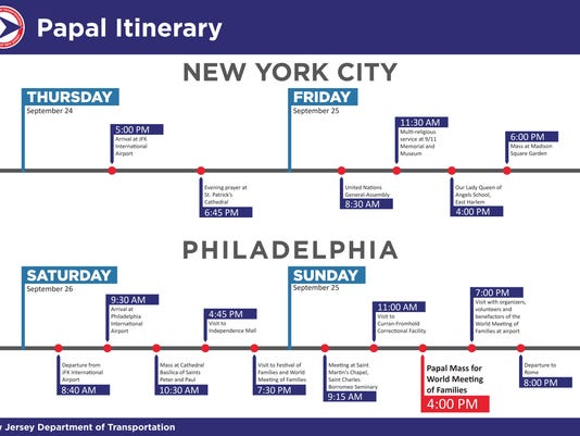 itinerary-pope-visit