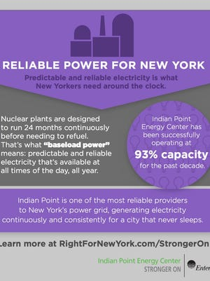Emissions-free nuclear power – both upstate and downstate – has a key role in staving off climate change, experts say.