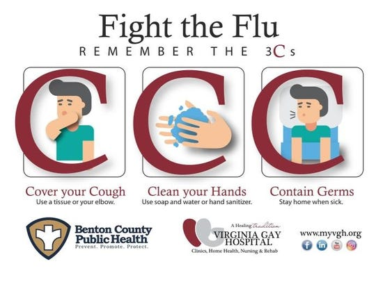 The tips to fight the flu are shown on this poster.