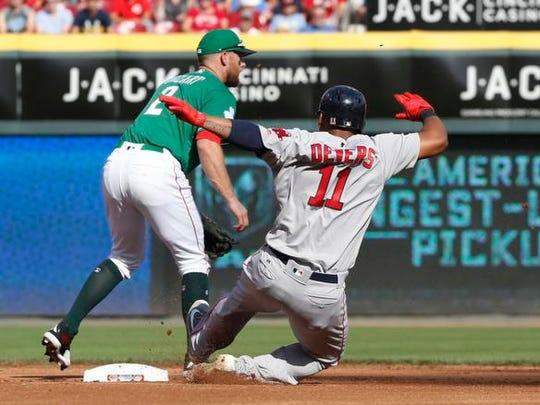Boston Red Sox third baseman Rafael Devers (11) slides
