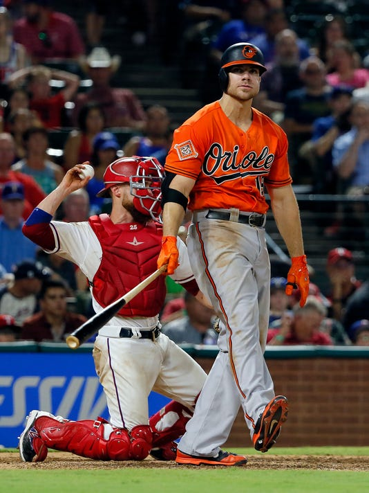Baltimore Orioles' Chris Davis kicks his leg out after being called out on strikes during the ninth inning of a baseball game, as Texas Rangers catcher Jonathan Lucroy returns the ball to the mound, Saturday, July 29, 2017, in Arlington, Texas. (AP Photo/Tony Gutierrez)