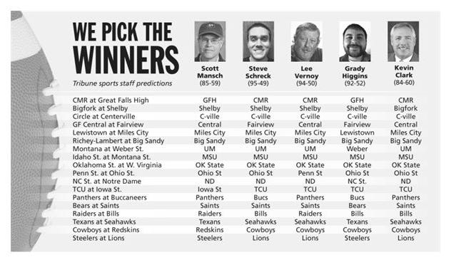 We Pick the Winners: Kevin Clark joins as guest.