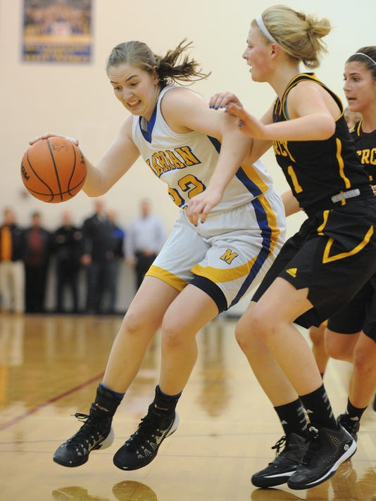 Girls Basketball Farmington Hills Mercy Vs Birmingham Marian