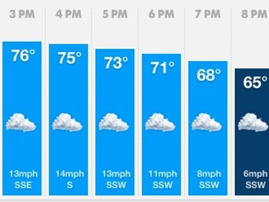 636264729260828447-Cincinnati-Ohio-weather-forecast-radar-hourly-forecast-and-7-day-forecast-Cincinnati-com.jpg