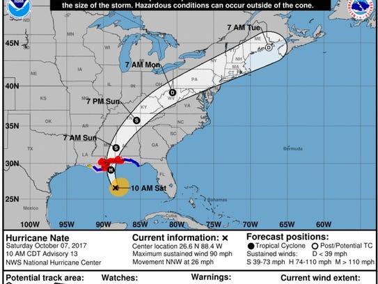 Hurricane Nate at 10 a.m. Saturday