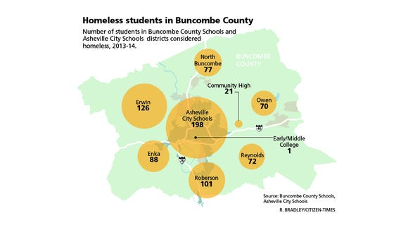 Homeless students in Buncombe County