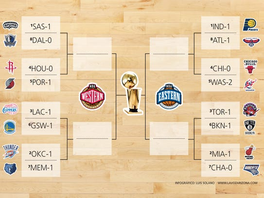 NBA Playoffs 3