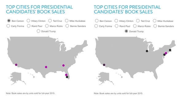 Nielsen's Election Central data.