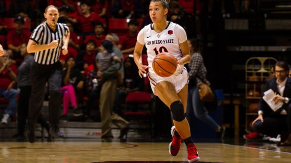 San Diego State guard Najé Murray elected to transfer to Texas Tech on Tuesday. She will be immediately eligible.