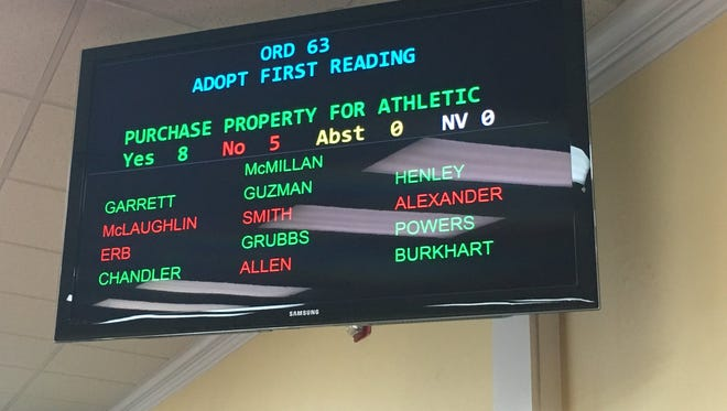 The vote on first reading for the sports complex purchase on Thursday, May 17.