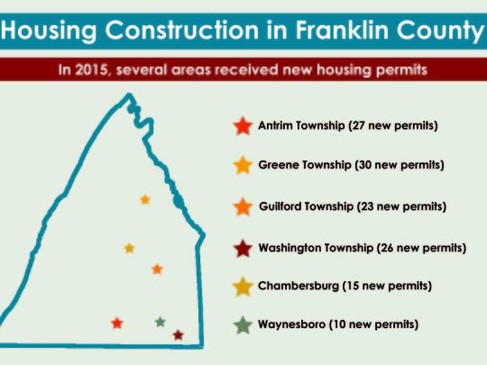 This map shows were new home permits have been issued around Frnaklin County.