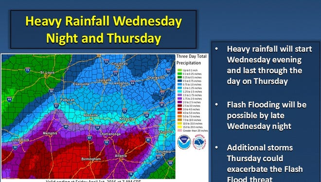National Weather Service forecast for Wednesday and Thursday, March 30.