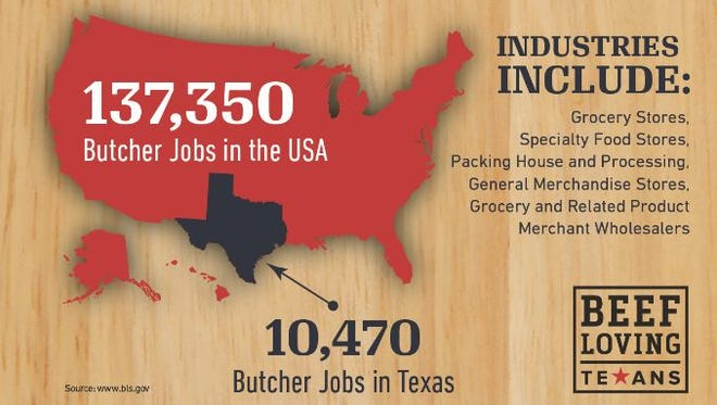 The Best Butcher in Texas Competition is now taking applications.