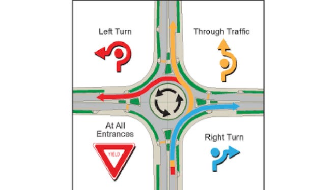 Indiana State Police offer tips on using roundabouts.