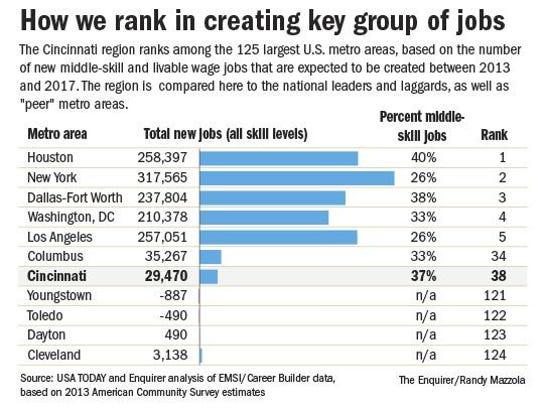 Job creation Metro_Online.png