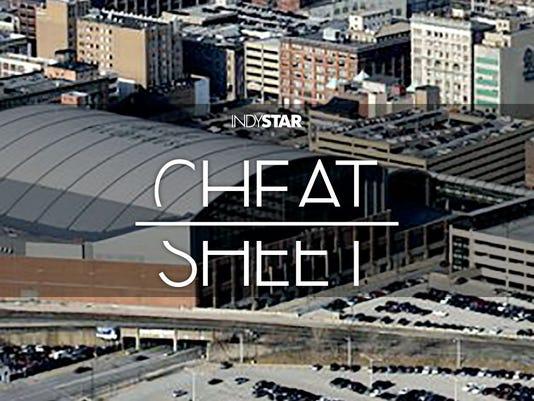 635758267570436142-Cheat-Sheet-Presto-Template