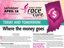 Susan G. Komen Race for the Cure Central Indiana