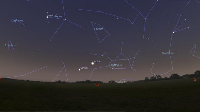 Jupiter (bright light just above the horizon on the right) and Saturn (dimmer light to the left of Jupiter) will return to the evening sky around July 2.