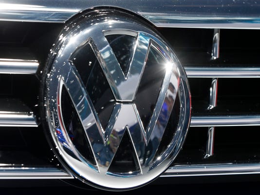 China Volkswagen