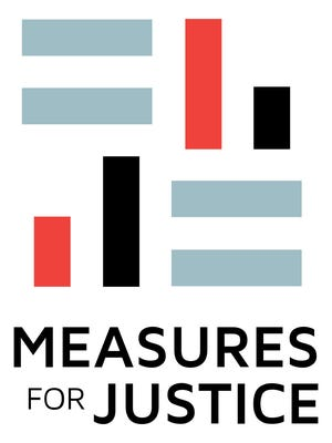 Measures for Justice is a nonprofit that just launched a free website that allows users to research county-level criminal justice data.