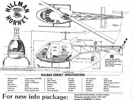Hillman Hornet specs hires