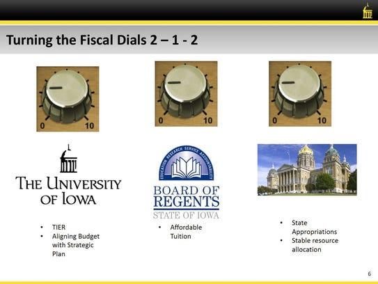 University of Iowa President Bruce Harreld showed this
