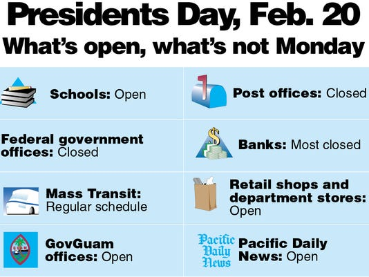 is post office open on presidents day