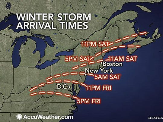 Storm arrival times