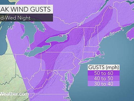 Peak wind gusts are expected to be 30-40 mph in Delaware on Wednesday.