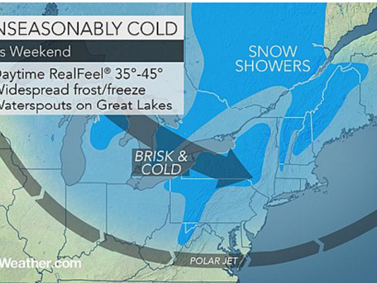 Midstate Pennsylvanians will experience a glimpse of winter this weekend as unseasonably cool temperatures swing through the area Saturday night. A freeze is expected.