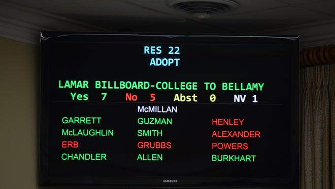 A resolution to move a billboard from College Street to Bellamy Street was approved by the City Council in a 7-5 vote.