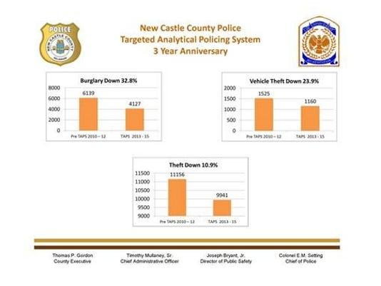 635885577908563960-crime-data-2.jpg