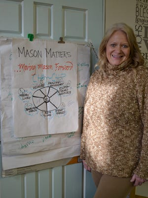 R. Jeanne Rehwaldt stands in her home office with a chart of the seven priority areas identified in Mason County's Community Health Improvement Plan. Rehwaldt is executive director of the county-funded nonprofit Mason Matters, which promotes community wellness.