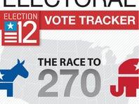 Electoral Vote Tracker