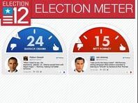 USA TODAY/Twitter Election Meter